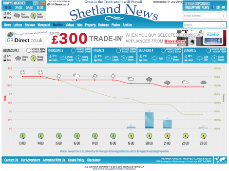 Shetland News weather forecast for today and the rest of the week: Sun at 6pm, downpours by 8pm.